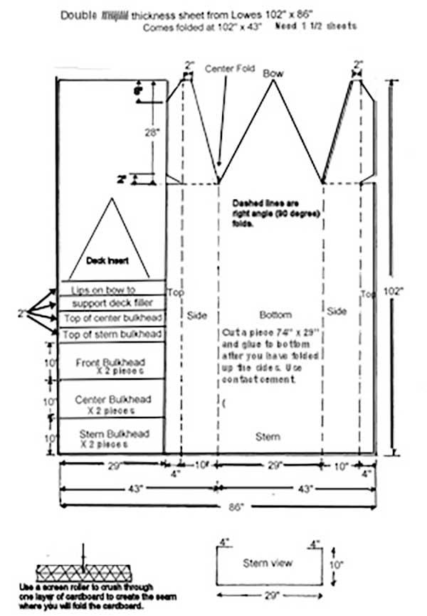 Corrugated Box Manufacturing Process Flow Chart Pdf